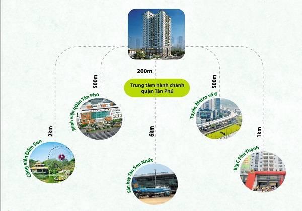 vị trí dự án căn hộ chung cư Resgreen Tower