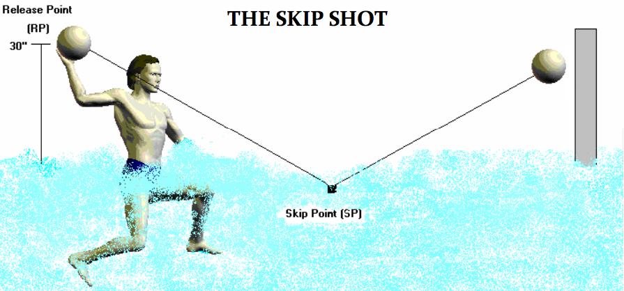 Skip Shot Magazine Water Polo 8