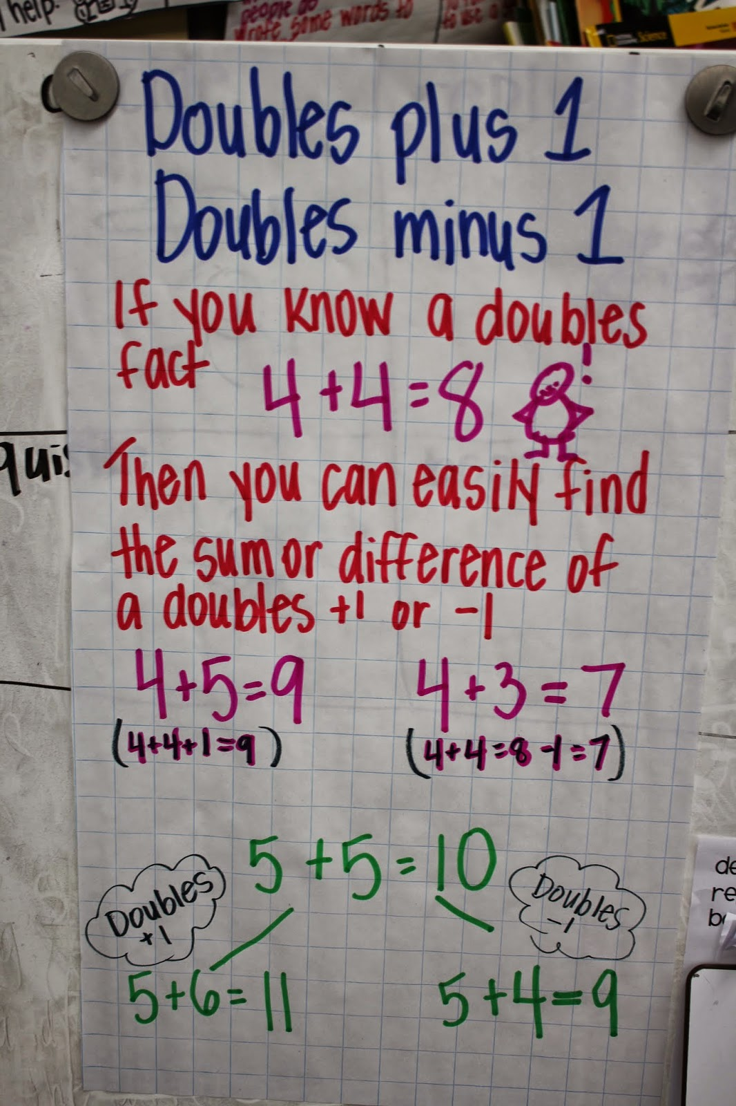 The Go To Teacher An Inquiry Into Math Instruction
