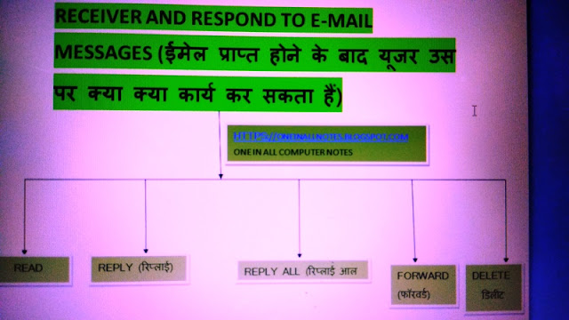 How to send and reply to email