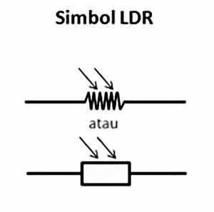 Simbol LDR