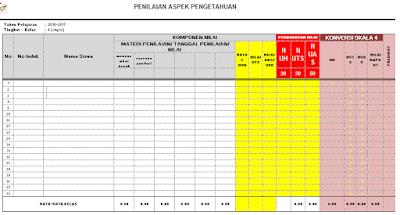 Aplikasi Kurikulum 2013 Administrasi Guru SD, SMP, SMK Lengkap