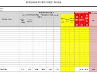 Download Aplikasi Administrasi Kurikulum 2013 SD, SMP, SMA, SMK Lengkap