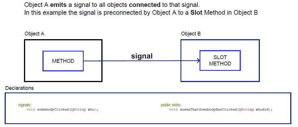 Qcombobox signal slot example : Online play casino 3 card