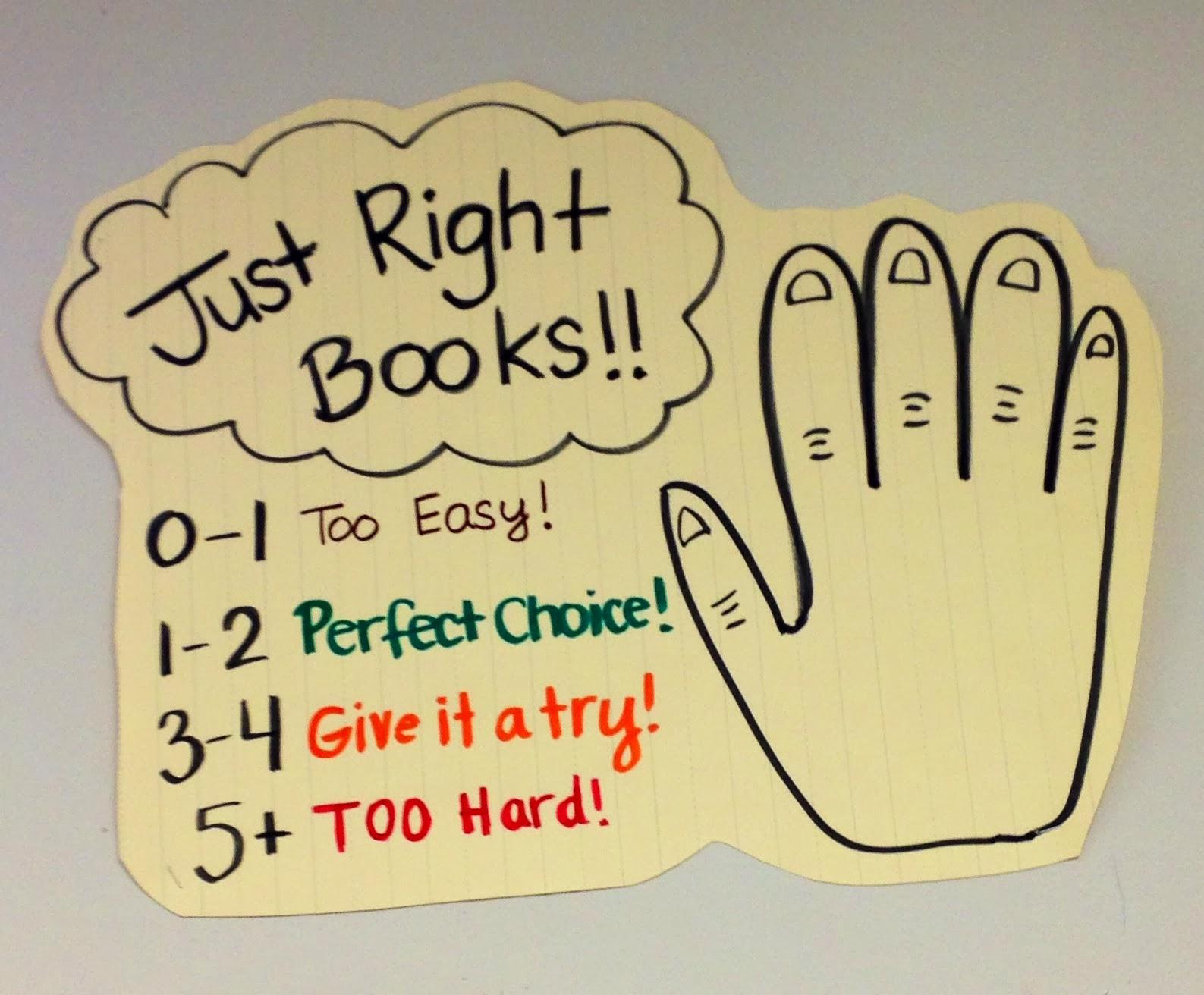 Reading Classroom Decor ~ Susan jones teaching anchor charts galore