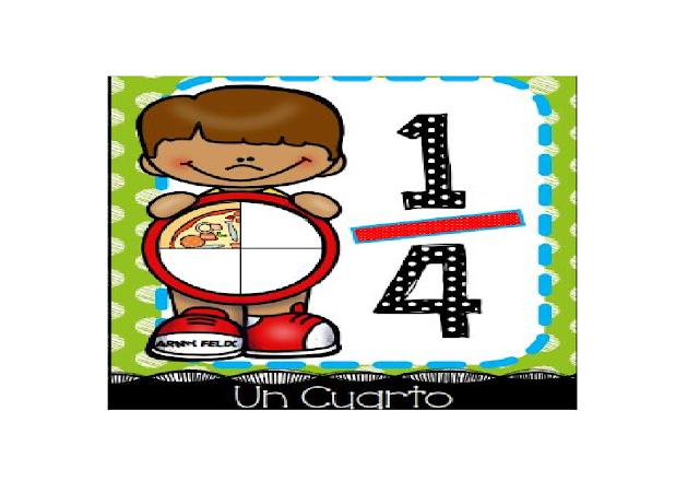 matematicas,primaria,quebrados,fracciones