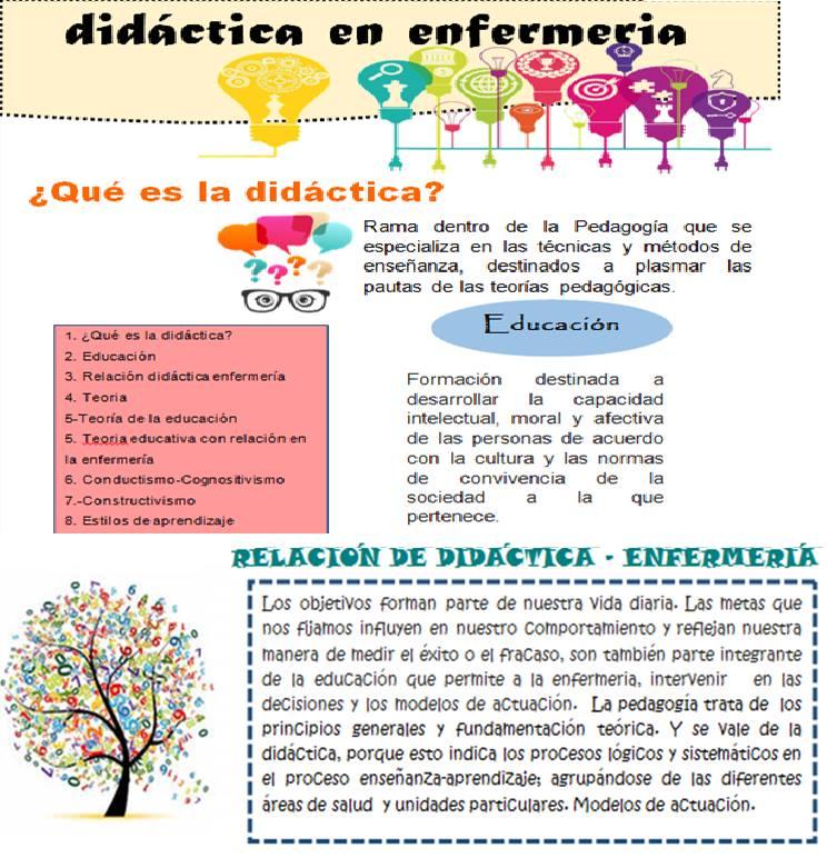 DIDACTICA EN ENFERMERIA EBOOK DOWNLOAD