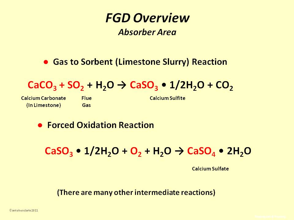 How Much Is A Gallon Of Gas >> Inside Power Station: Flue Gas De-Sulfurization