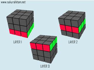 layer_rubik_3x3