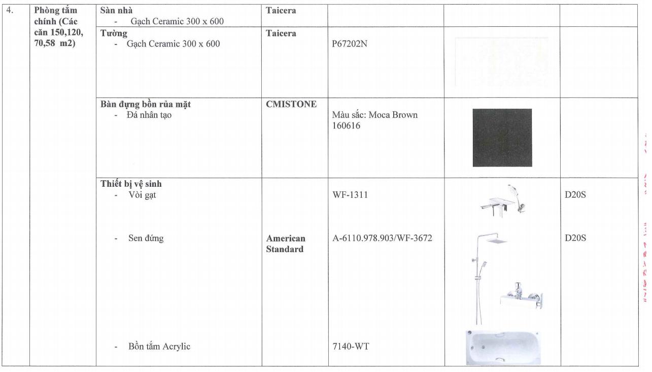 Trang thiết bị hoàn thiện Căn hộ TheLINK345 Ciputra, 6