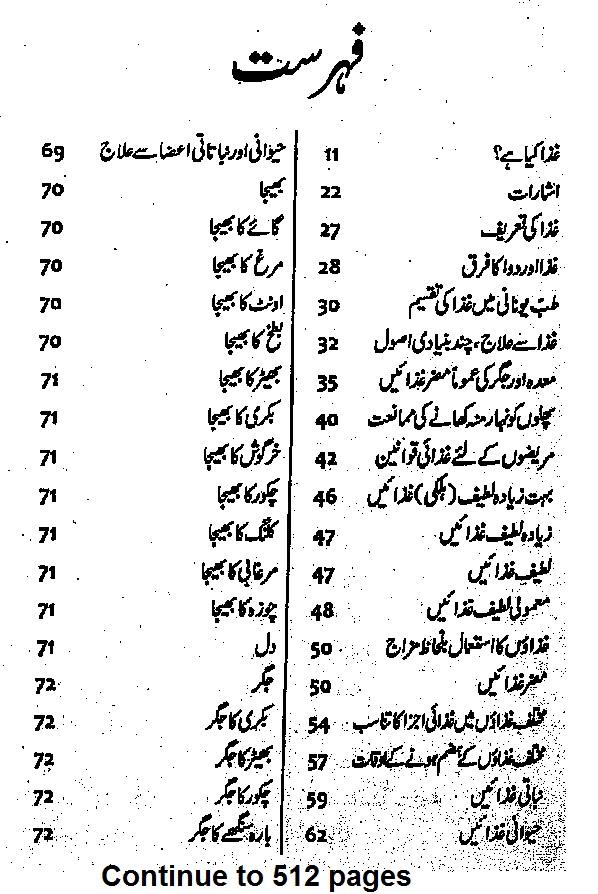 Health and Fitness Urdu book  Ghiza Se Ilaj