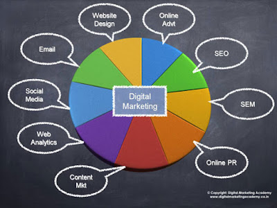 http://digitalmarketing.ac.in/orbitalmedia.jpeg