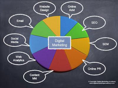 http://digitalmarketing.ac.in/orbitalmedia.jpeg