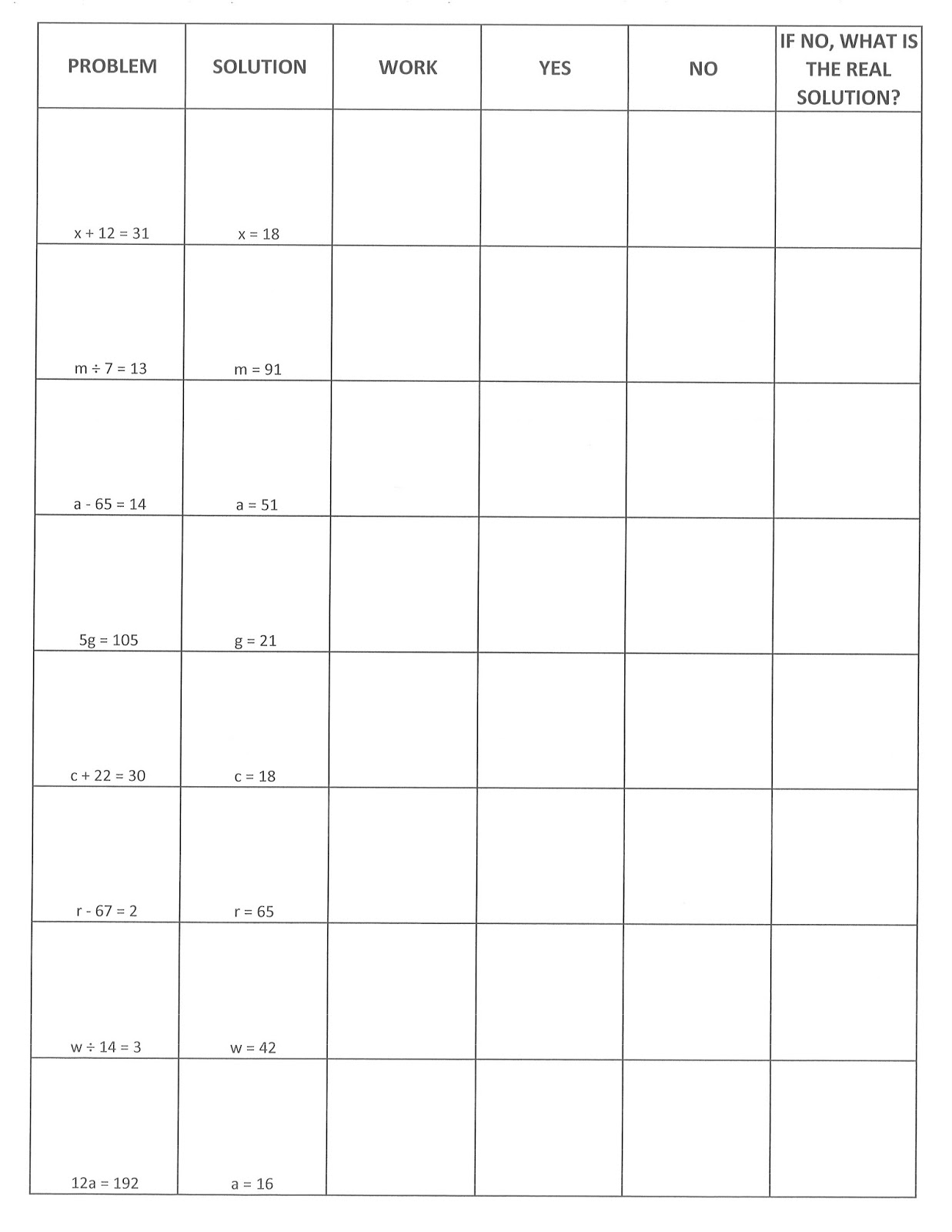 Algebraic Expressions Worksheets -Free Printable Worksheets for Teachers    lookbeyondthelook.com [ 1600 x 1237 Pixel ]