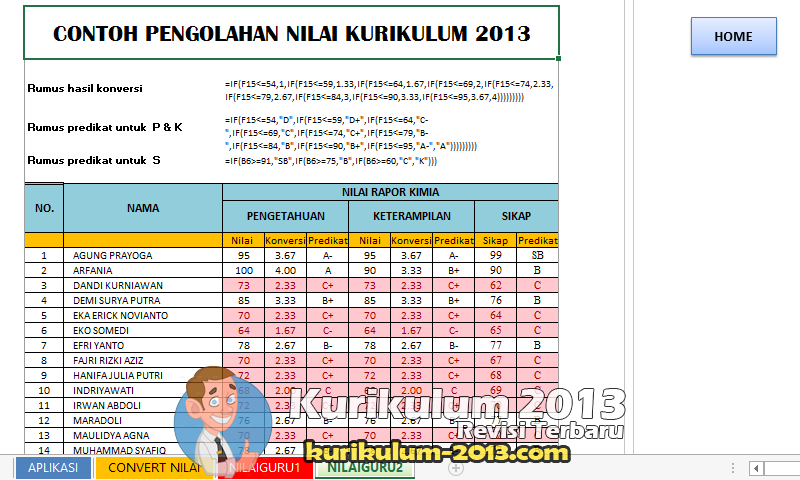 Aplikasi Rapor Kurikulum 2013 Kurikulum 2013 Versi Terbaru - Aplikasi Raport Kurikulum 2013