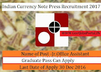 Indian Currency Note Press Recruitment for Clerk and Assistant Posts 2017