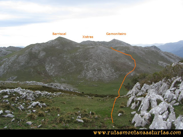 Ruta por el Aramo: Camino del Moncuevo al Gamoniteiro