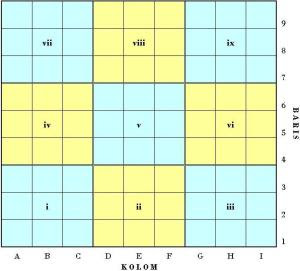 How to Play Sudoku Game for Beginners, Tips and Trick 1