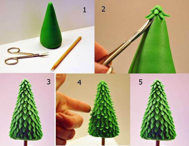 Conosciuto Everyday Colourful: Un Natale in miniatura/ A miniature Christmas UN42