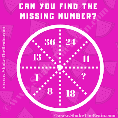 In this Missing Number Maths Circle Puzzle to Test your IQ, you challenge is to find the missing number