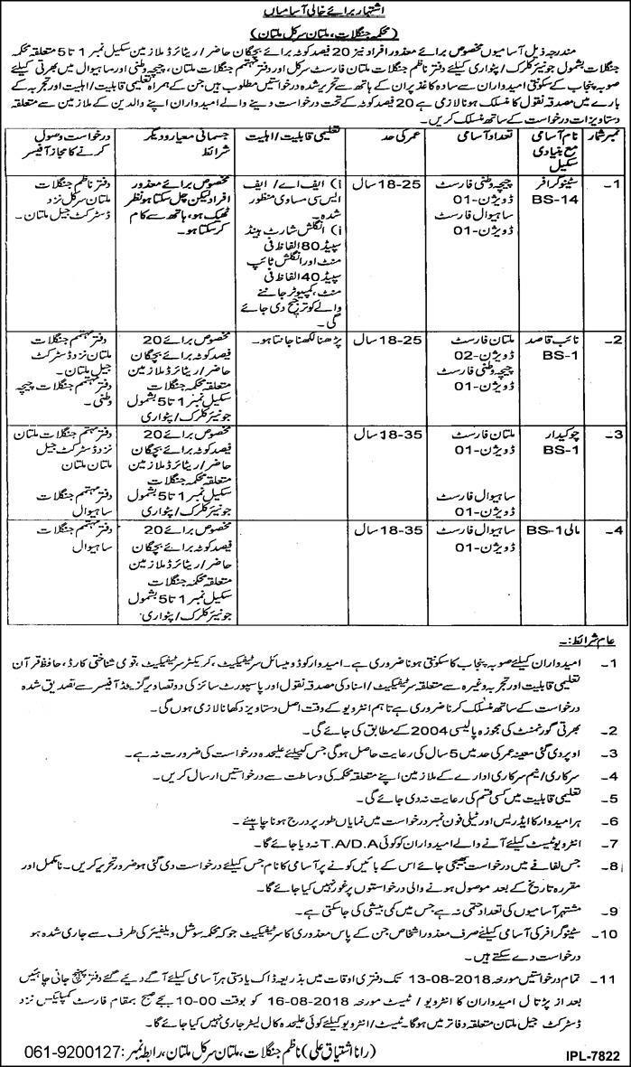 Forest Department Govt Of Punjab Jobs Ausust 2018