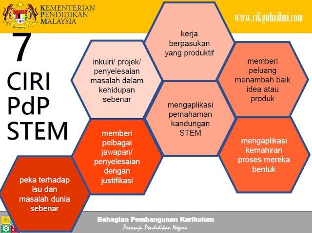 7 Ciri Pdp STEM