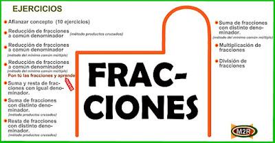 http://www.eltanquematematico.es/todo_mate/fracciones_e/fracciones_ej_p.html