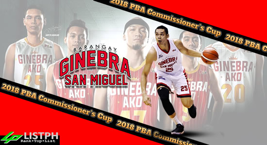 List of Brgy. Ginebra San Miguel Roster 2018 PBA Commissioner's Cup