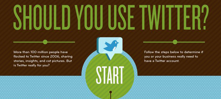 Should You Use Twitter? A chart