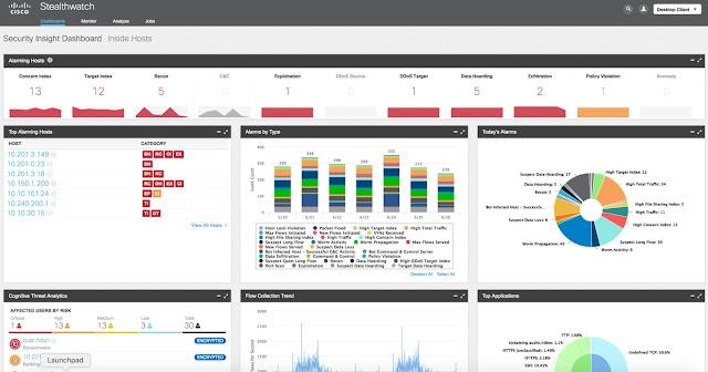 Cisco Study Materials, Cisco Guides, Cisco Learning, Cisco Certifications