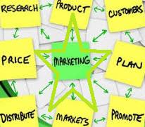 produk dan pemasaran