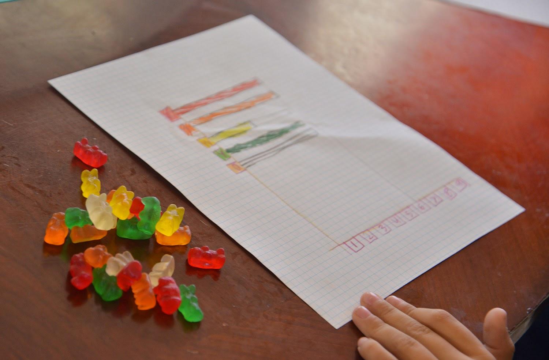 A School Of Fish Gummi Bear Graphing