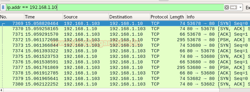 DOS Attack Penetration Testing (Part 2)