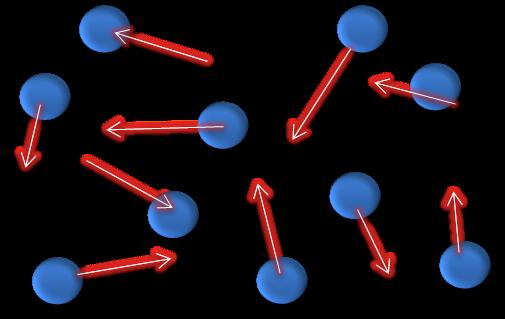 Químicas Estado Líquido De La Materia
