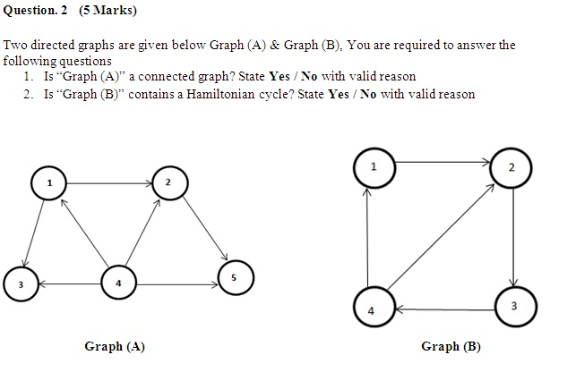cs502 assignment Question no 2 Spring 2017