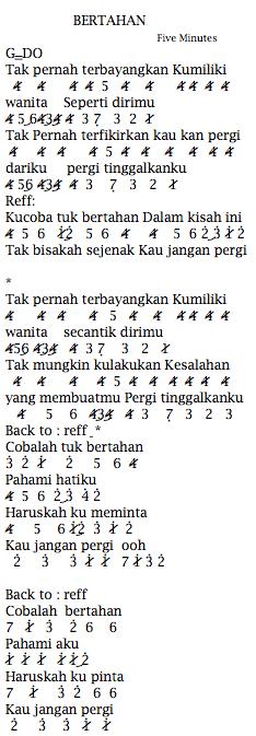 Not Angka Pianika Lagu Five Minutes Bertahan