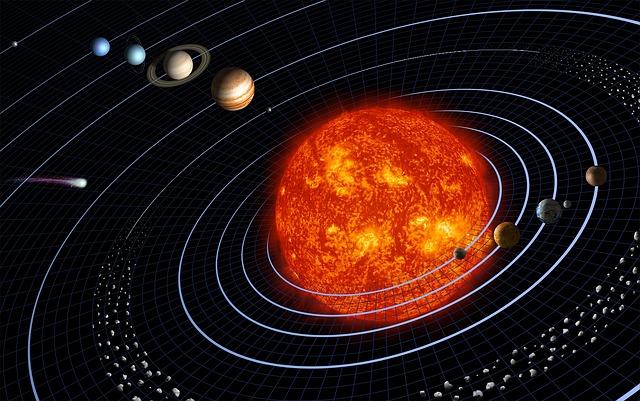 Mengenal Sistem Tata Surya
