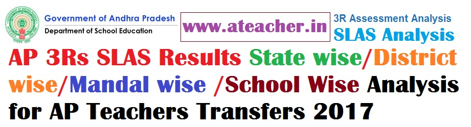AP 3Rs SLAS Results State wise/District wise/Mandal wise/School Wise Analysis for AP Teachers Transfers 2017