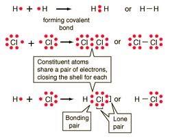 edumission chemistry form 4 chapter 5 covalent bond. Black Bedroom Furniture Sets. Home Design Ideas