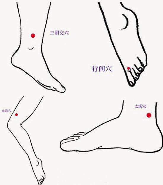 艾灸穴位圖,這十大穴位最補血,常艾通血活絡,快收藏(活血)