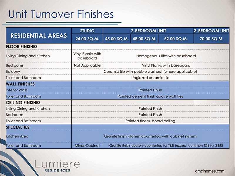 Lumiere Residences Turn Over Finishes