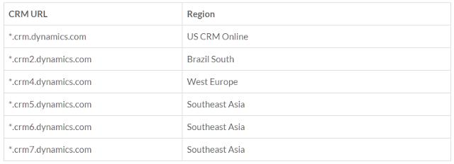 determine CRM online region