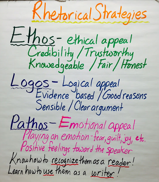 Rhetorical Strategies Ethos Pathos Logos - Year of Clean Water