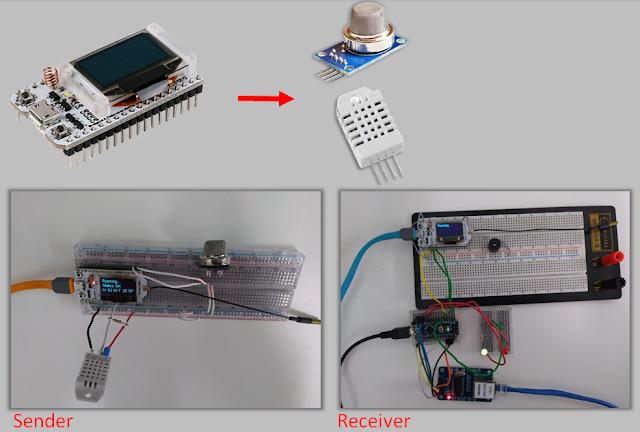 Esp32 Lora: sensor de gás, umidade e temperatura por SMS com Sender e Receiver