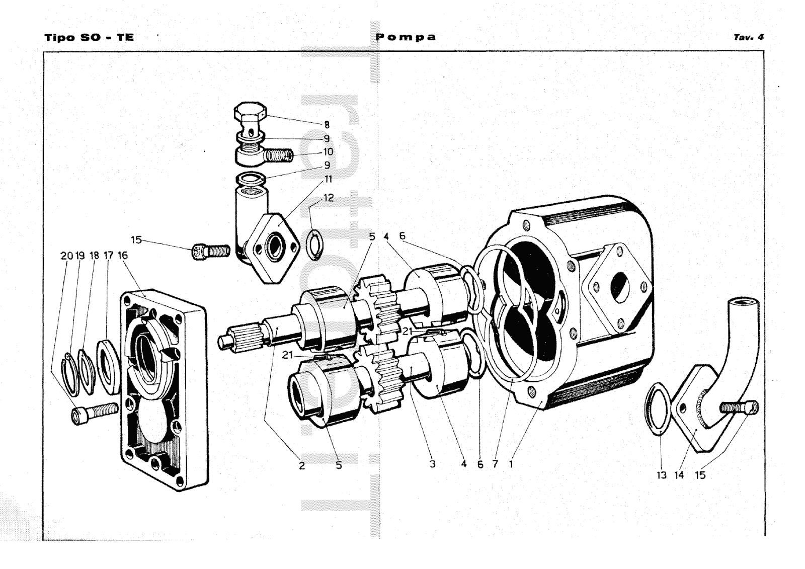 InfoTrattore.it: Avantreno Motore Pasquali SO-TE manuale