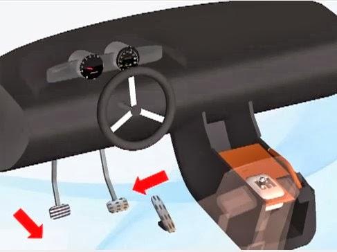 cara menguasai kopling mengemudi transmisi manual