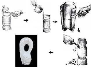 Karya Seni Murni (Bahan dan Cara Pembuatan Patung gips)