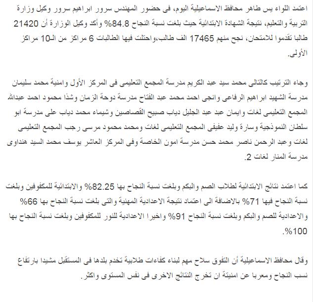 ظهرت الان نتيجة الشهادة الابتدائيه بمحافظة المنيا 2015 أخر العام - مديرية التربيه والتعليم