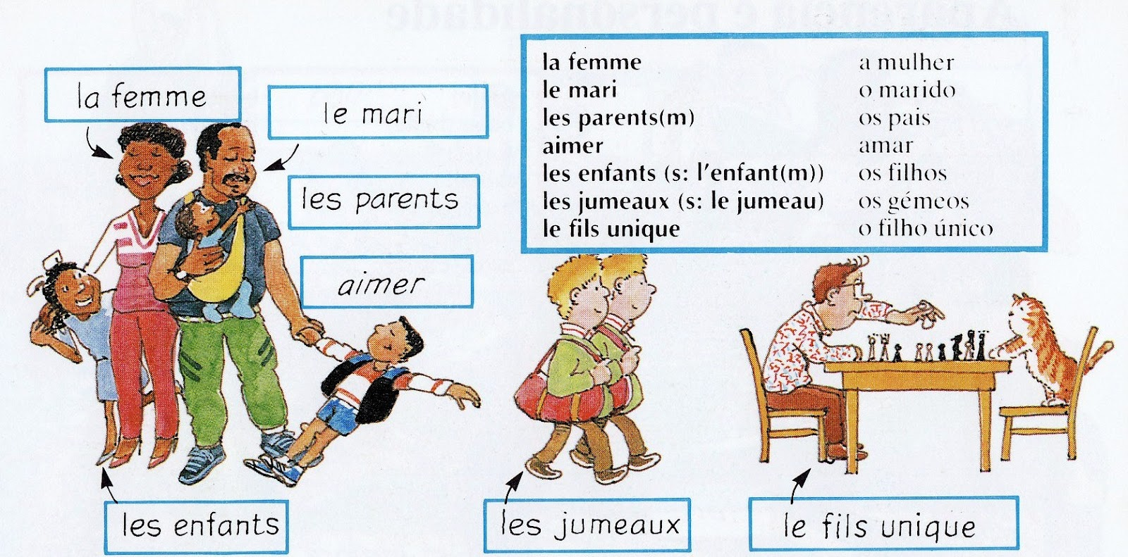 Images About Famille