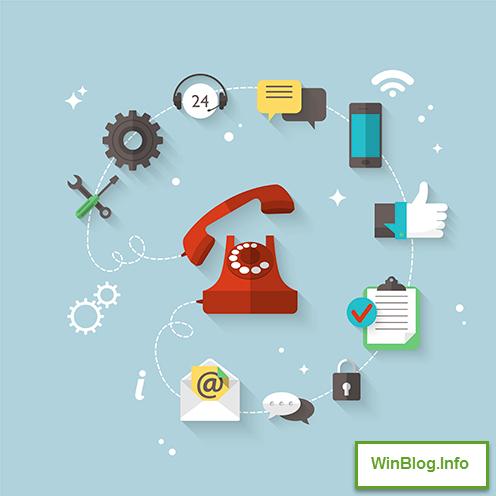 Winblog.info Digital marketing là gì